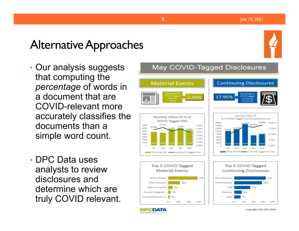 DPC's COVID Disclosure Flags Highlighted at BrookingsMunicipal Finance Conference